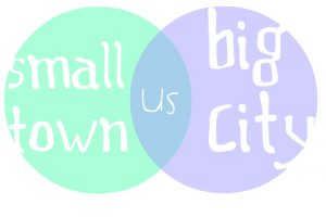 Do you prefer urban cities or rural towns